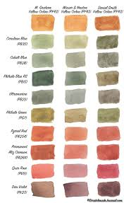 Comparing Mixing Yellow Ochre Watercolor Watercolor