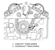 pergelator chrysler sebring 2 7 liter v6 assembly notes chrysler sebring 2 7 liter v6 assembly notes