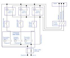 zones to zones for heating water seperately ie from the circuit diagram sticky