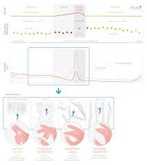 Cervical Fluid Chart Cervical Mucus A Sign Of Fertility