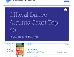 Ibiza2019 In The Official Uk Dance Chart