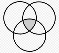 Transparent Venn Diagram White Circle Clipart Diagram Circle Line Transparent