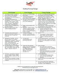 Wedding Reception Timeline Template Class Forward