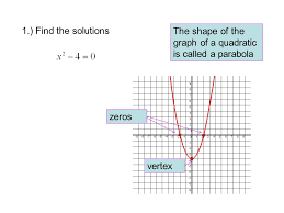find the solutions zeros the shape of the graph of a quadratic is called a parabola vertex