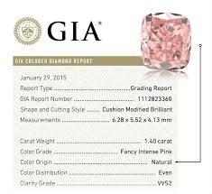 A Guide On Pink Diamond Prices For Investors And Private