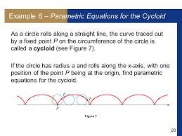 example 6 parametric equations for the cycloid