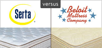 serta mattress logo. Serta Vs. Beloit Mattress Logo