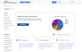 Google Charts Php Example 20 Best Javascript Charting Libraries