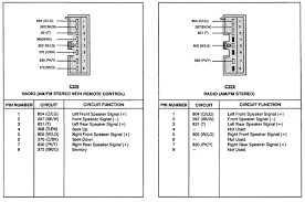 stereo wiring diagram 97 mustang wiring diagram shrutiradio 2001 ford mustang stereo wiring diagram at Mustang Stereo Harness