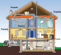 home air conditioning system diagram. heating home air conditioning system diagram i