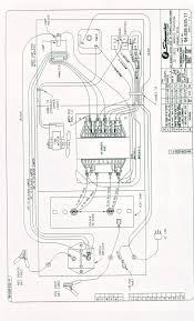 Boxer sel engine