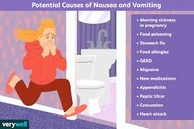 If you find that you're sensitive to high acidity: Nausea And Vomiting When To See Your Doctor