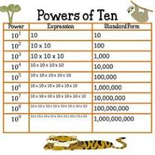 1 billion in standard form integer operations rules math posters integer rules subtracting