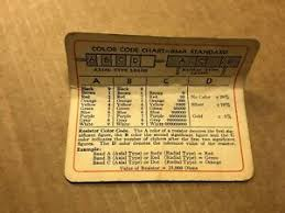 Details About Vintage 1940s Sylvania Resistor Color Code Chart Indicator Guide