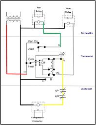 air conditioning system diagram. air conditioner wiring diagram capacitor conditioning ireleast readingrat net simple york system