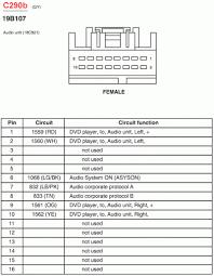 cluster wiring harness diagram 2002 ford explorer xlt wiring 05 explorer engine diagram wiring diagrams terms cluster wiring harness diagram 2002 ford explorer xlt