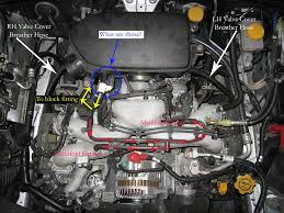 2003 subaru wrx wiring diagram on 2003 images free download Subaru Wrx Wiring Diagram 2003 subaru wrx wiring diagram 10 2003 subaru wrx ecu 2006 wrx wiring diagram 2002 subaru wrx ecu wiring diagram