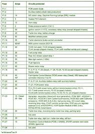 2001 f350 fuse box diagram lovely ford f 350 super duty questions Nissan Pathfinder Fuse Box Diagram at 2011 Nissan Cube Fuse Box Diagram