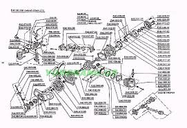 lifan 50cc atv wiring wiring diagram site service info and owners manuals lifan motorcycle engines lifan 50cc atv wiring