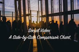 Video Comparison Chart Social Video A Side By Side Comparison Chart Business 2