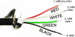 ps slim a usb problem usb cable diagram gif