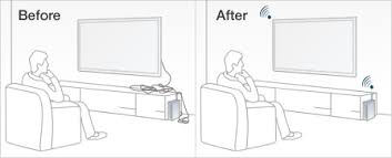 panasonic tv wireless adapter. wireless connection eliminates cumbersome cable and keeps the room looking neat tidy. panasonic tv adapter l