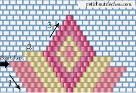 Brick Stitch Patterns Magnificent Top Pattern Brick Stitch Petit Bout De Chou