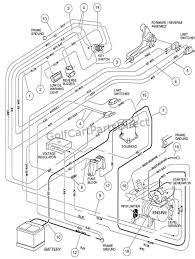 precedent golf cart wiring diagram facbooik com Precedent Golf Cart Wiring Diagram 2005 club car precedent gas wiring diagram wiring diagram wiring diagram for 2013 precedent golf cart