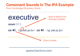 Each letter of the alphabet has a target word to increase understandability in spelling. Ipa English Consonant Sounds Examples Listen Record