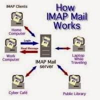 how imap works compare the features of two web based email