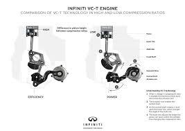 How Infiniti Broke The Strangehold Of The Single Engine