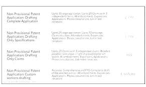 Provisional Patent Template Lovely Well Liked Utility