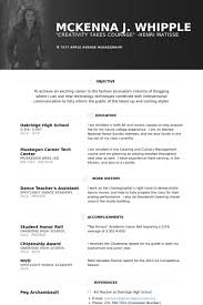 Teacher S Assistant Resume Samples Visualcv Resume Samples Database