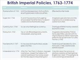 British Actions And Colonial Reactions Chart Supporting Question 2 How Did British Policies Inflame