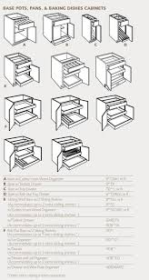 85 types suggestion standard kitchen cabinets dimensions kitchens love cabinet specifications kraftmaid weight width spec book specialists inc specialty