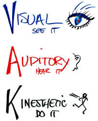 Visual Learning Strategies Help For Struggling Learners Strategies Vs Styles