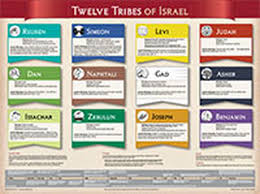 Twelve Tribes Of Israel Wall Chart Laminated