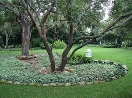 Victorian Garden Design Image