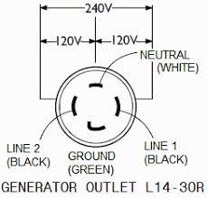 nema l14 30 plug wiring diagram wiring diagram \u2022 Wiring 30 Amp RV Outlet nema l14 30 wiring diagram wiring diagram for light switch u2022 rh prestonfarmmotors co nema l14 20r wiring diagram wiring diagram 30 amp 125 250v plug