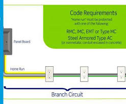 Electrical Panel Color Code Chart Hdmi Wire Diagram Schematics Online