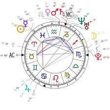 My Natal Birth Chart 3 I See A Star In There Just