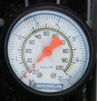 Tyre Pressure Conversion Chart Bar To Psi How To Check Car Tyre Pressures Simplemotoring Co Uk