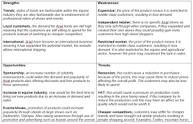 swot analysis ariatblog references mindtools com pages article newtmc 05 htm