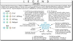 Faa Chart Symbols Ifr En Route Charts Flight Learnings