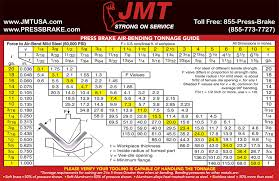 Punch Tonnage Chart How Do I Determine The Proper Tonnage For A Bend Jmtusa