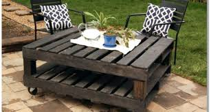 make pallet furniture. Using Pallets To Make Furniture Outdoor Pallet .
