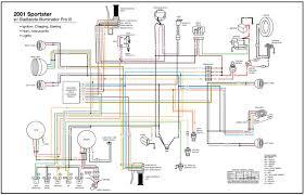 03 sportster fuse diagram wiring diagrams long wiring diagram harley davidson sportster 883 wiring diagram paper 03 sportster fuse diagram