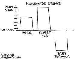 Cool Tea Bar Tumblr