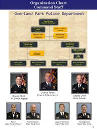 The Wire Organization Chart The Wire Police Characters 87905 Bitnote