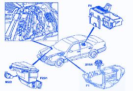 mercedes benz e fuse diagram mercedes diy wiring diagrams mercedes benz e 320 v6 2001 fuse box block circuit breaker diagram